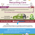 Car_Recycling_Infographic_full_res