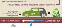 Recycling-Junk-Cars-infographi